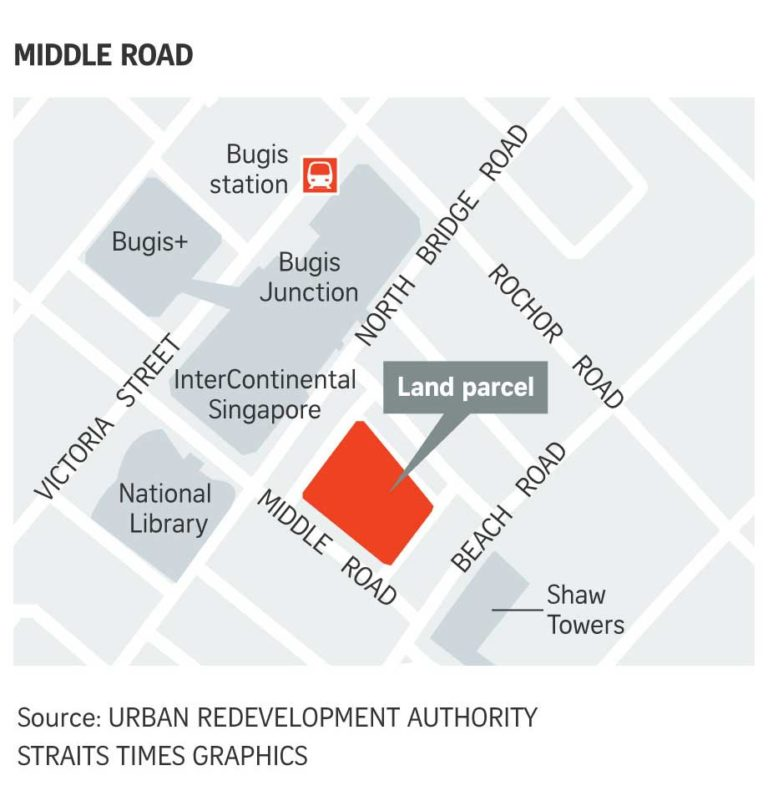 the-m-condo-land-site-parcel